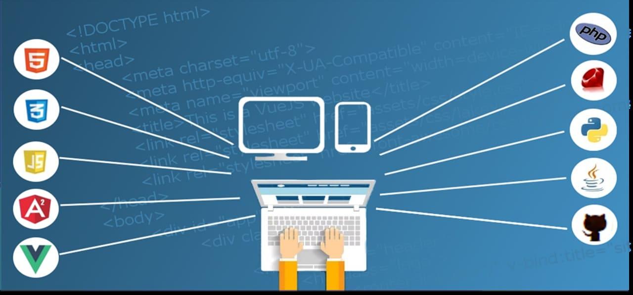 Webdesign og SEO venlig hjemmesider i Danmark